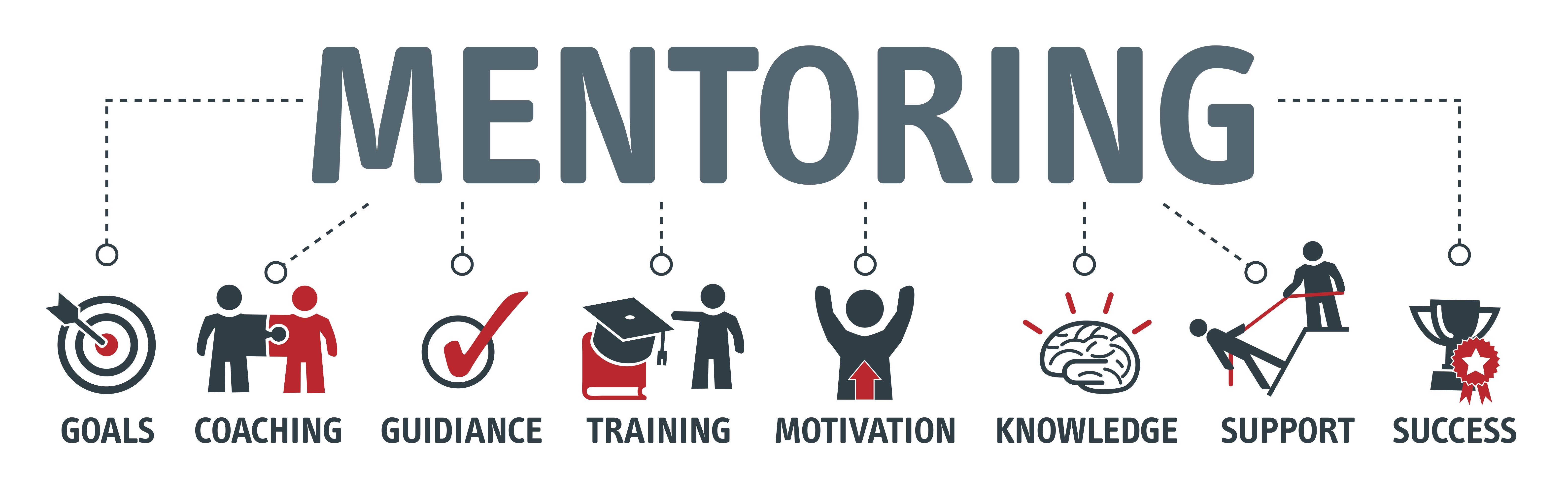 Mentoring graph down to goals coaching guidance training motivation knowledge support success