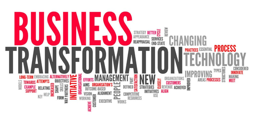 Word Heat Map with Business Transformation Highlighted